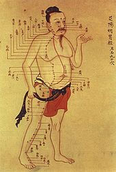 medecine chinoise ,ain,rhone.JPG