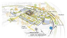 BOGENVIERTEL (Phase 2) | noma architekten