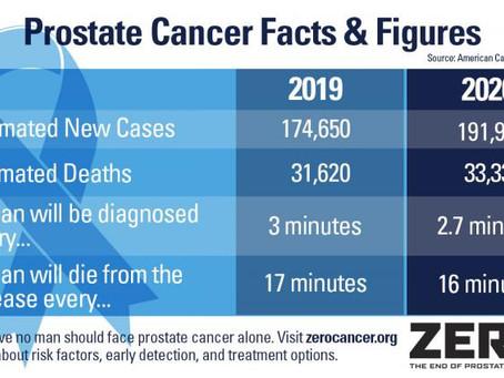 Câncer de Próstata - Epidemiologia / Fatores de Risco