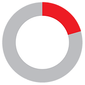pie chart 20% landfill.png