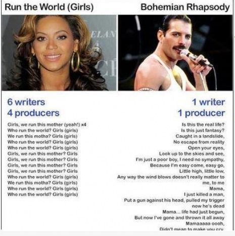 Queen vs Beyonce.jpg