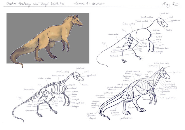 Canine/Dinosaur creature