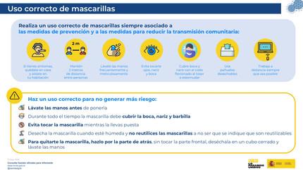 COVID19_uso_correcto_mascarillas.jpg