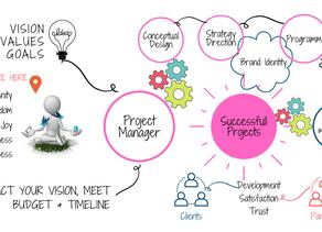 Qui est le Project Manager?