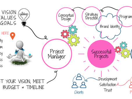 Qui est le Project Manager?