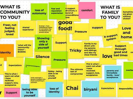 Ansuni Stories: Unpacking the idea of community among the South Asian diaspora