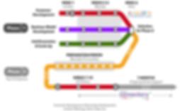 Subway Map 2019.png
