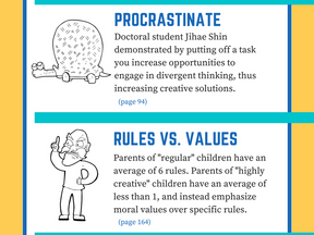 5 Lessons for Teachers and Parents from Adam Grant's Originals [Infographic]