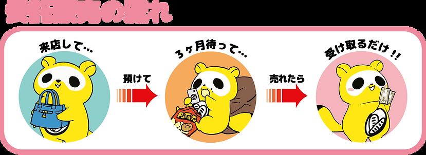 itaku-nagare.png