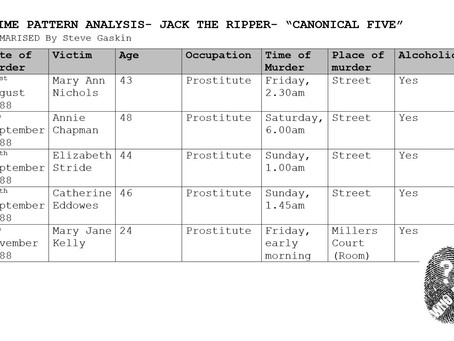 Offender Profile Jack The Ripper