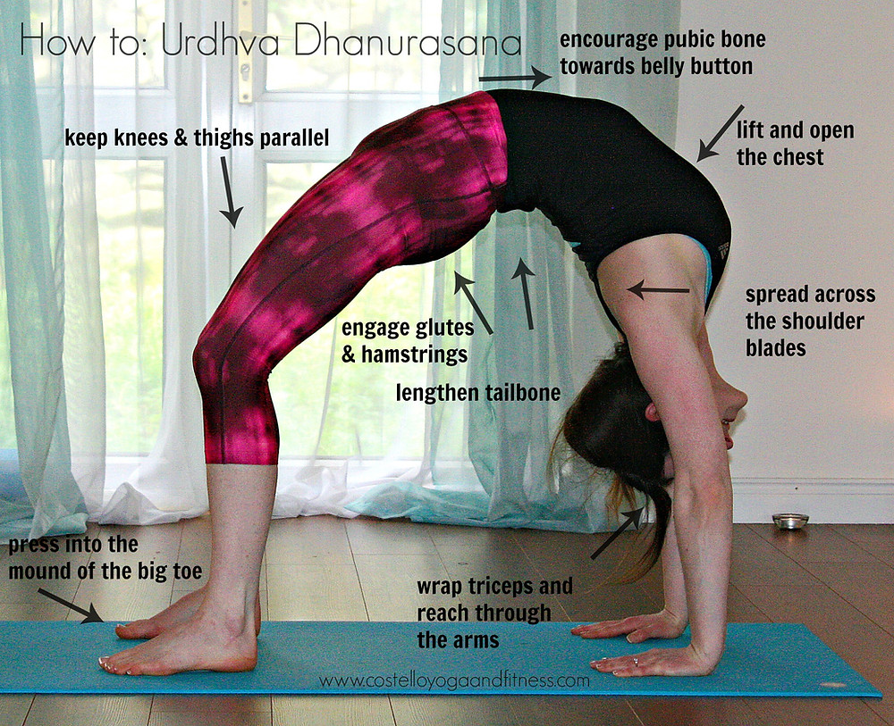 How to: Urdhva Dhanurasana