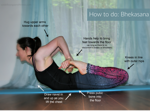 How to do Bhekasana (Frog Pose)