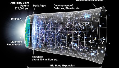 Why Most of the Universe Will Always be out of Reach