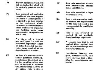 Using the TM 55-1520-210-23P manuals