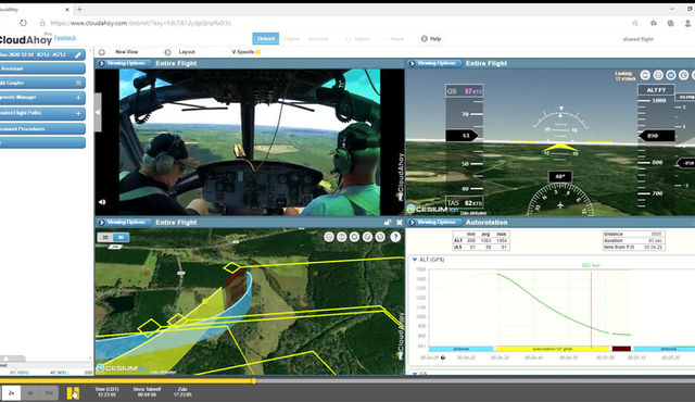 Aviation Health and Usage Monitoring Systems (HUMS) for UH-1 Industry
