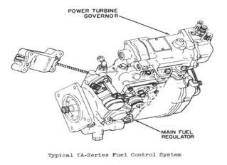WhatMakesUptheLycomingT53TA-SeriesFuelControlSystem?
