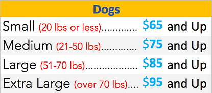 Tabela Price Only Dogs.png