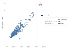 Affordability Graph.png