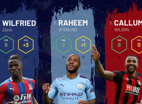 URef Exclusive: THE TOP 10 Premier League Players Most Frequently Under the VAR Microscope in Season