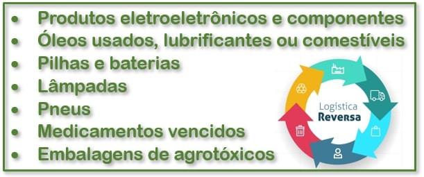 Lista negra de produtos para logística reversa - Portal É conosco
