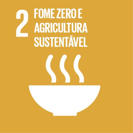 Objetivo 2 – ODS2 – Fome zero e agricultura sustentável
