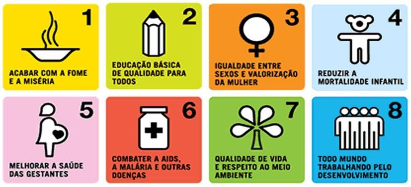 oito ODM – Objetivos de Desenvolvimento do Milênio - É conosco