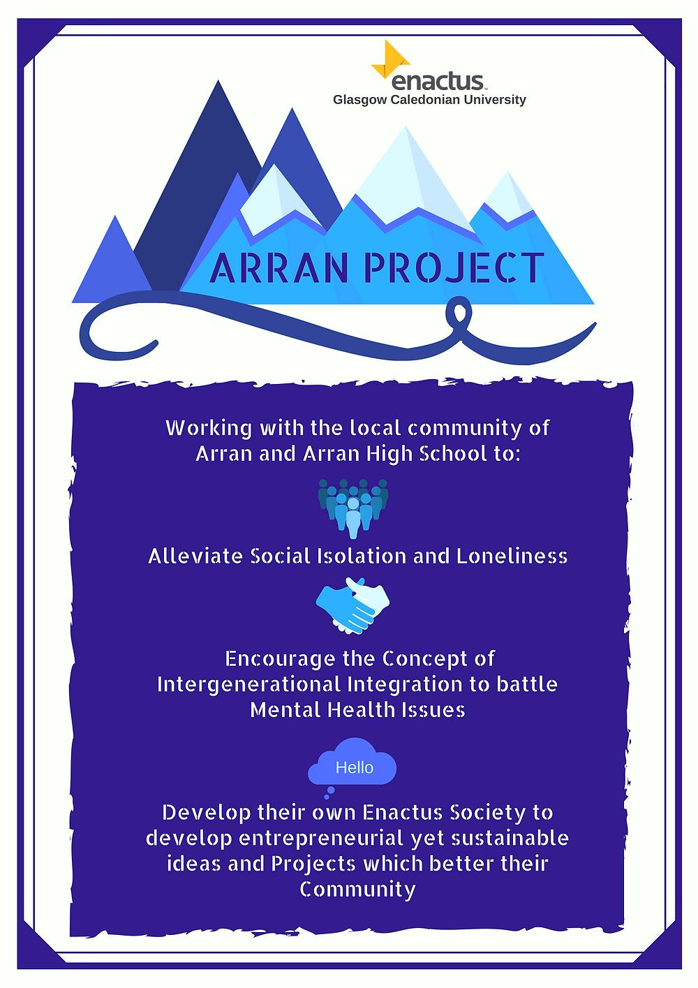 Arran Project Banner