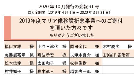 会報2021年度版 SAPIRNTIA No.32号につきまして補足説明とお詫び