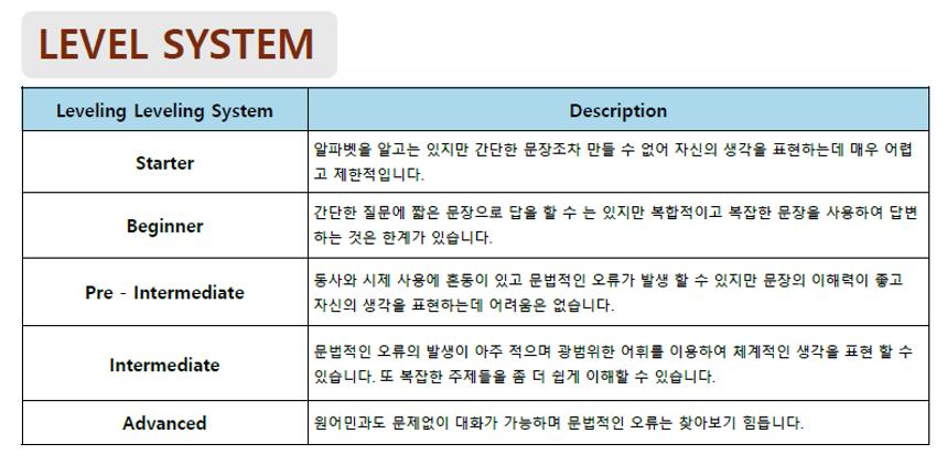 레벨시스템 한국.png