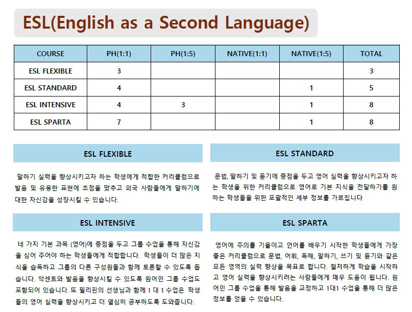 ESL 과정 한국.png
