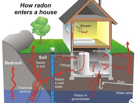 Radon Facts vs. Fiction