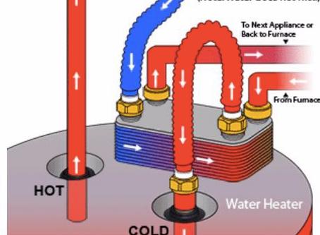 Using Your HWT for In-Floor Heating