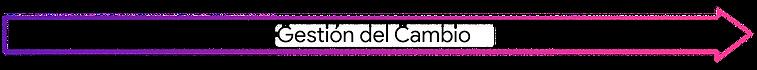 Gestión_del_cambio.png