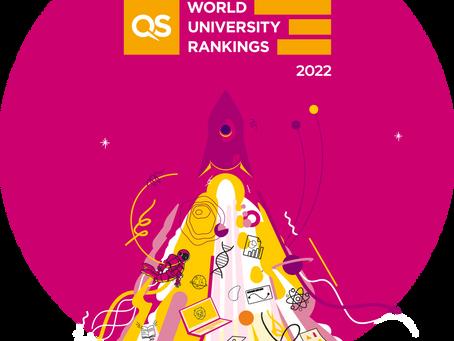 UFG integra classificação mundial da Quacquarelli Symonds 2022