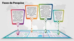 Projeto com a participação da UFPR analisa os impactos da pandemia no turismo