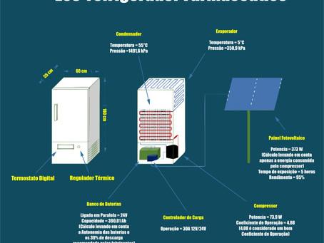 Alunos da Ufra criam protótipo de Eco-Refrigerador a luz solar e ganham prêmio nacional