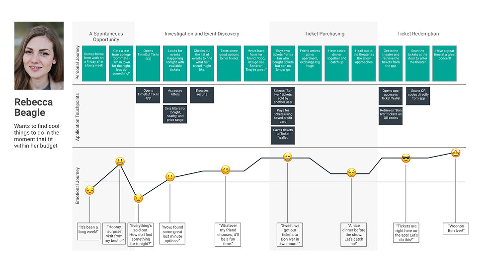 User Journey Map.jpg