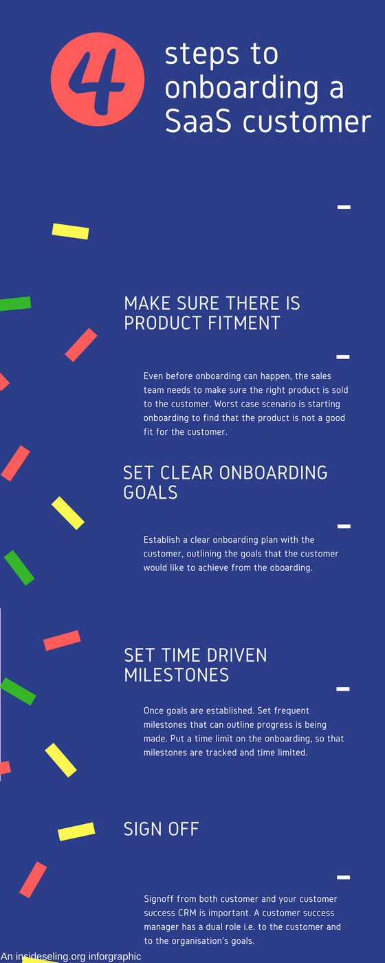 4 steps to onboarding a SaaS customer (infographic)
