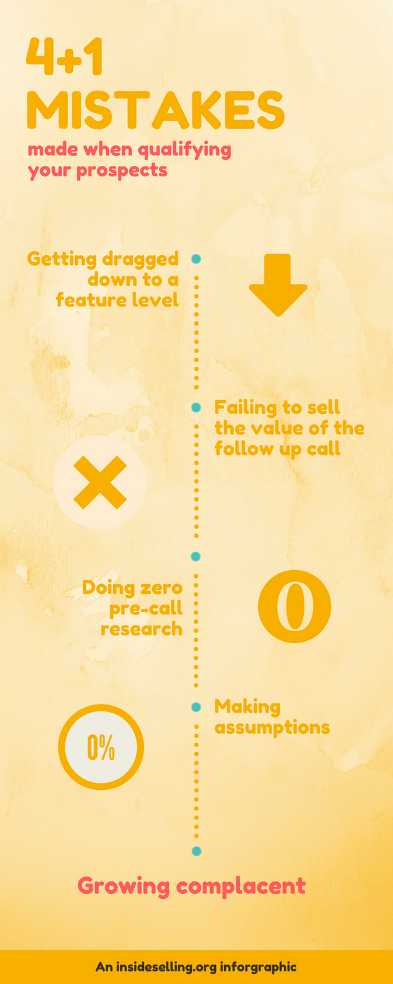 4+1 Mistakes made when qualifying prospects (infographic)