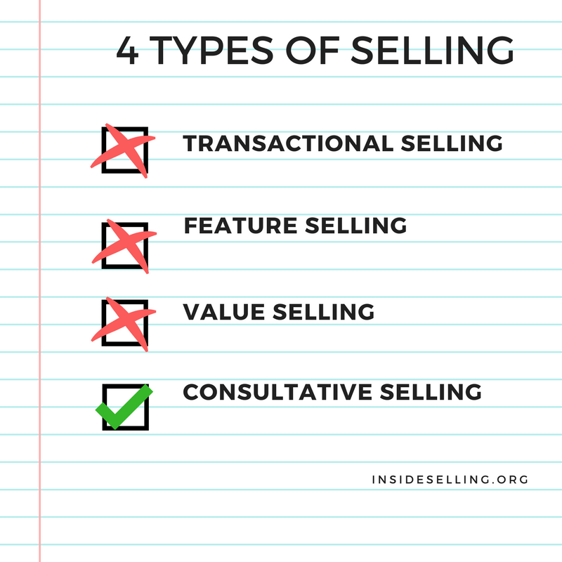 4 types of selling