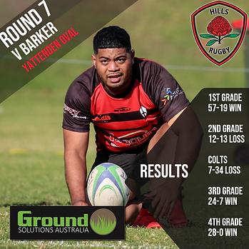 Round 7 v Barker Results.png