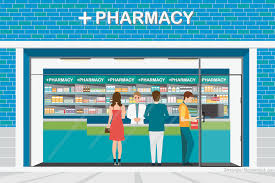 Community Pharmacy Survey - Canadian Perspectives
