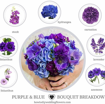 A purple an blue bouquet is held in a circular frame with 7 circled flowers around the edges, listing the flowers included in the bouquet: lisianthus, stock, hydrangea, carnation, lavender, anemone.