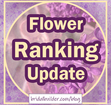 The Most Popular Flower of First Quarter 2021