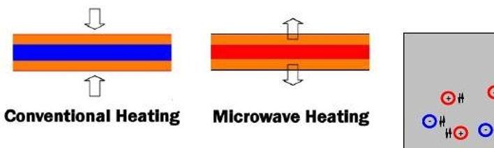 Micro wave
