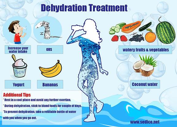 remedies-for-dehydration.jpg