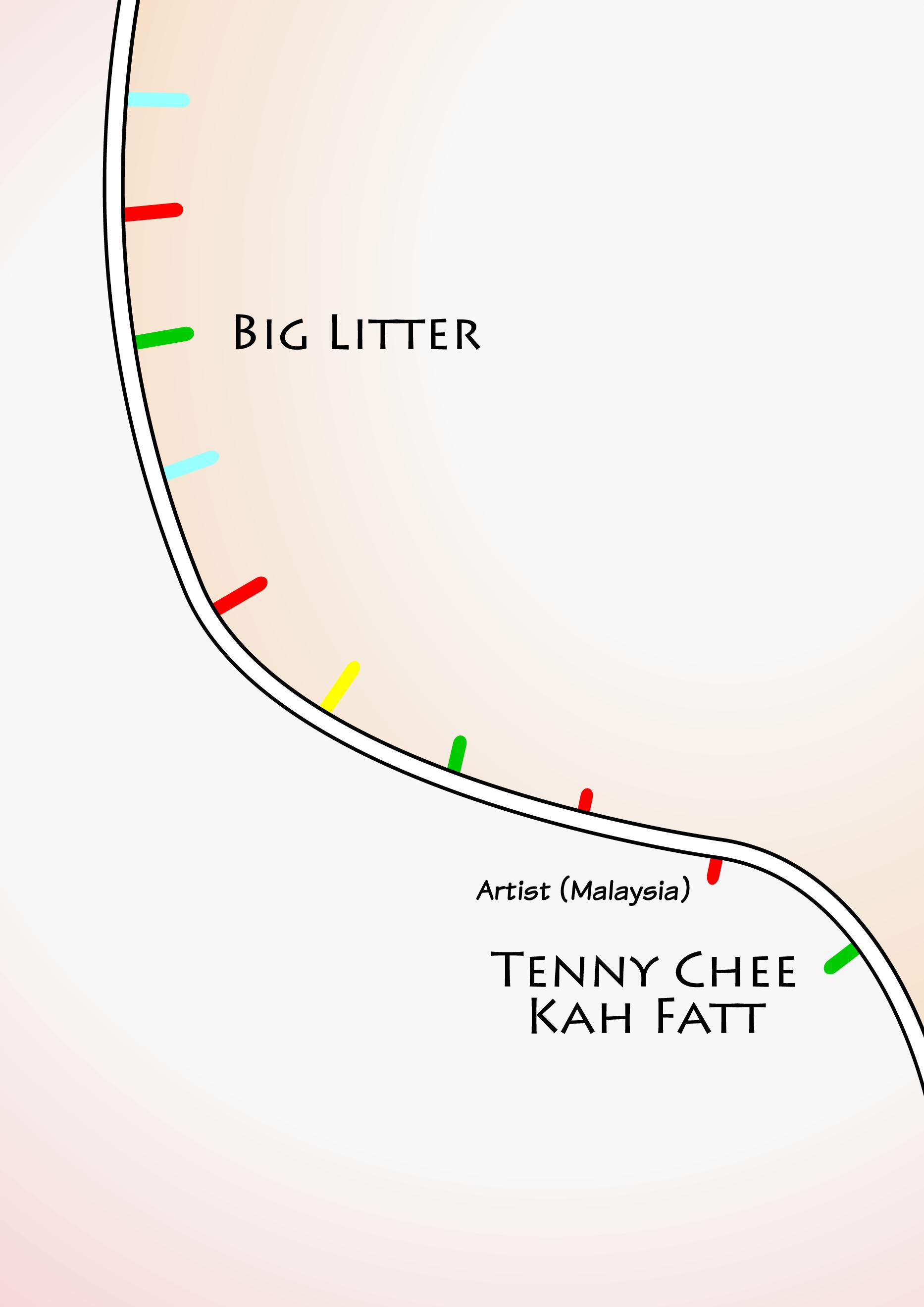 Tenny Chee (Malaysia)