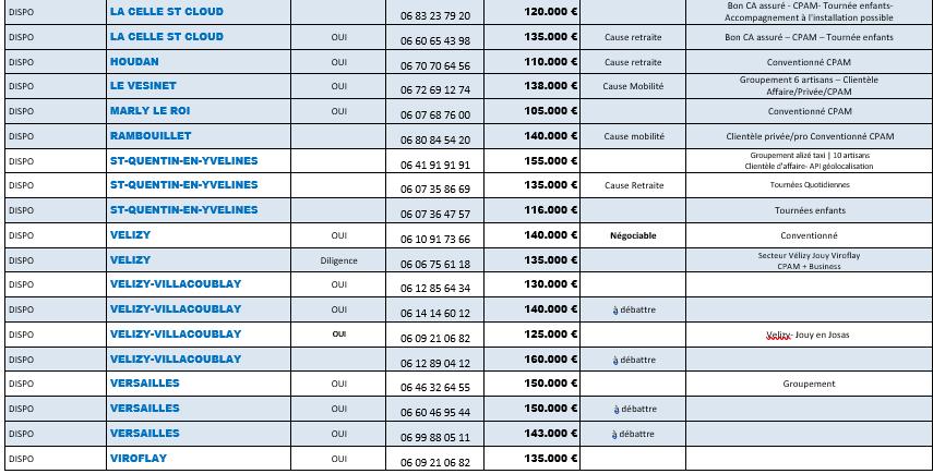 Licences à vendre 20.01 png.PNG