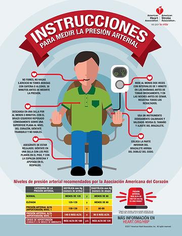 Instrucciones Para Medir La Presion Arte