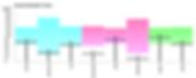 Neurotransmetteurs_avec_pré-burnout.png